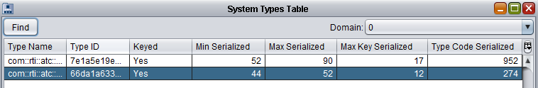 System Types Table